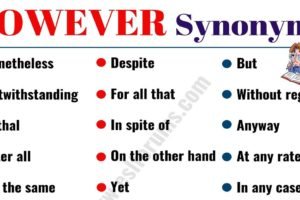 HOWEVER Synonym: 23 Useful Words to Use Instead of HOWEVER 9