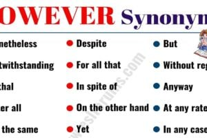 HOWEVER Synonym: 23 Useful Words to Use Instead of HOWEVER 8