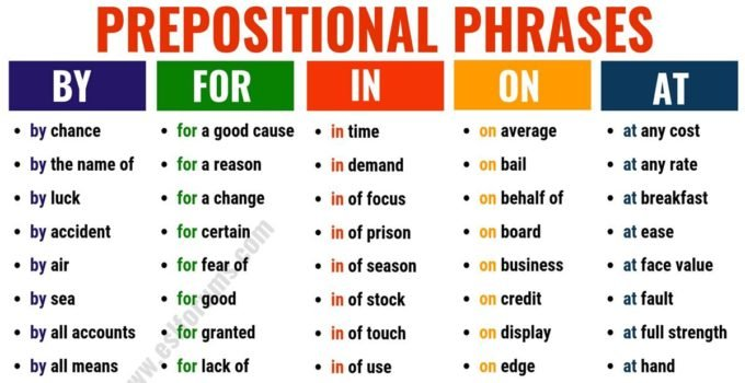 Prepositional Phrase: List of Useful Prepositional Phrases in English 1