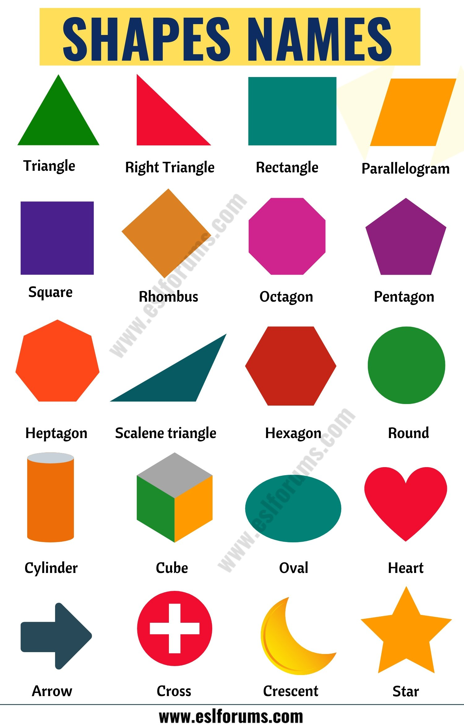 Shapes Names: List of 20 Names of Geometric Shapes with ESL Pictures