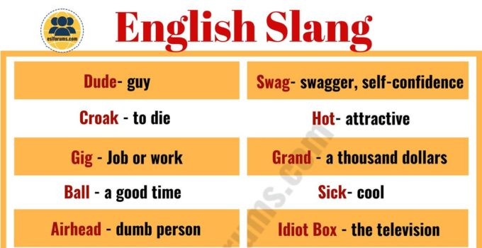 Slang Words: List of 100 Common Slang Words & Phrases You Need to Know! 1