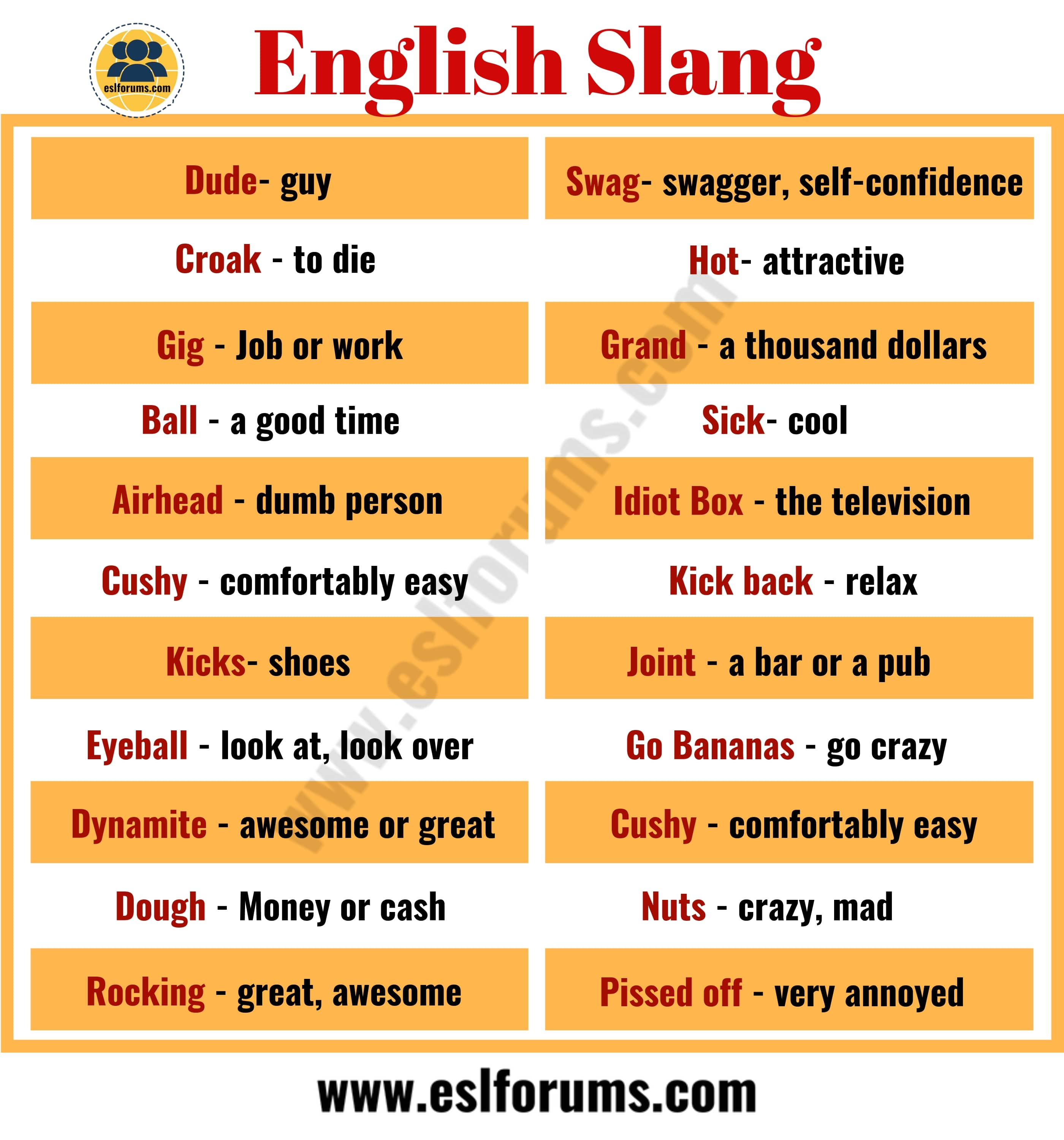 Slang Words: List of 100 Common Slang Words & Phrases You Need to Know!