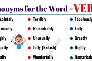 VERY Synonym: 45 Helpful Words to Use Instead of VERY 17