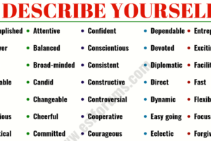 Top 150 Best Words to Describe Yourself! 12