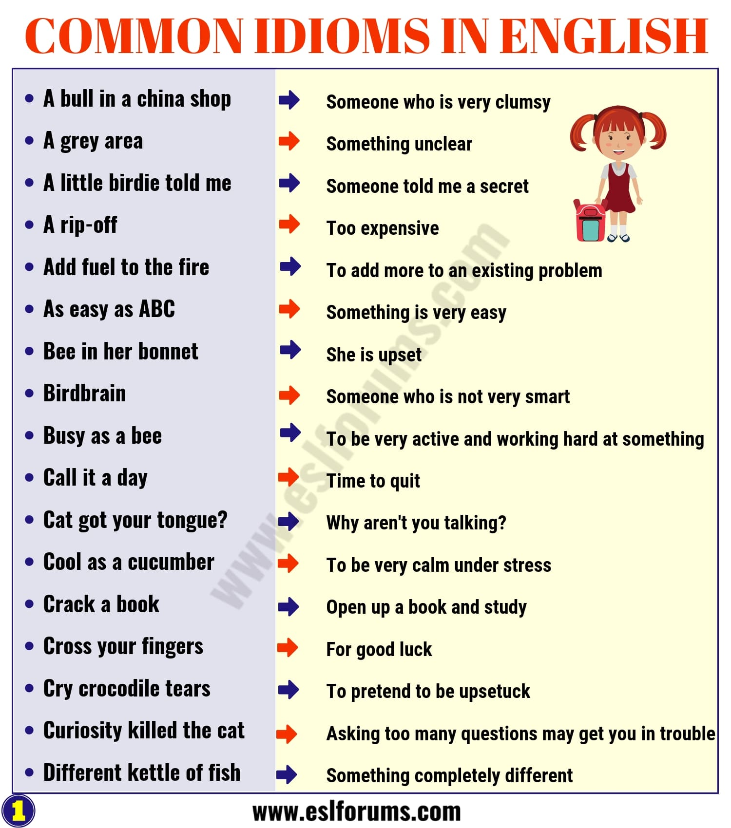 Top 60 Interesting Idioms for Kids with their Meaning! - ESL