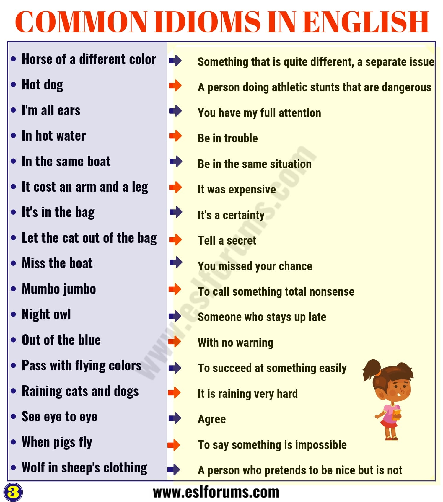 Idioms for Kids