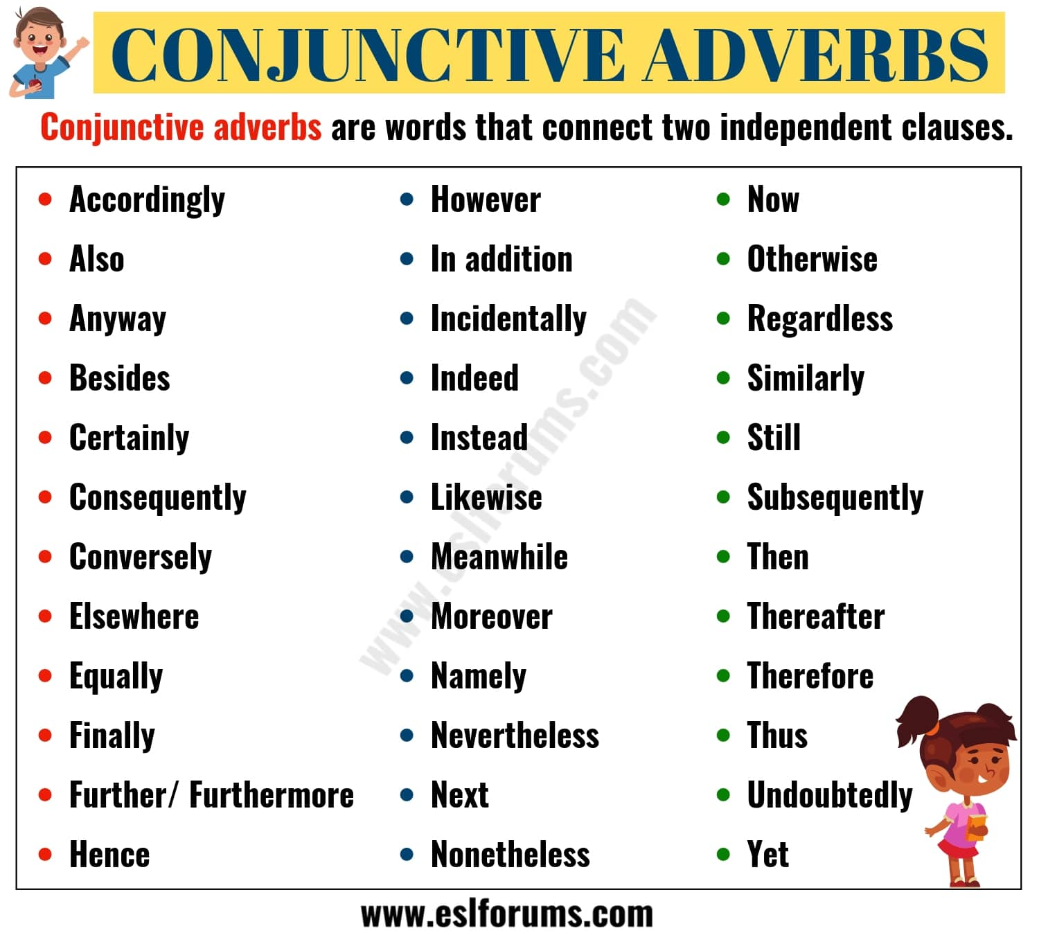 Conjunctive Adverbs: Important List and Examples in English
