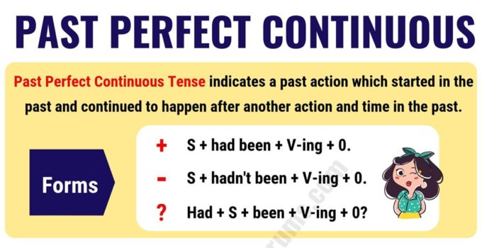 Past Perfect Continuous Tense: Usage and Useful Examples 1