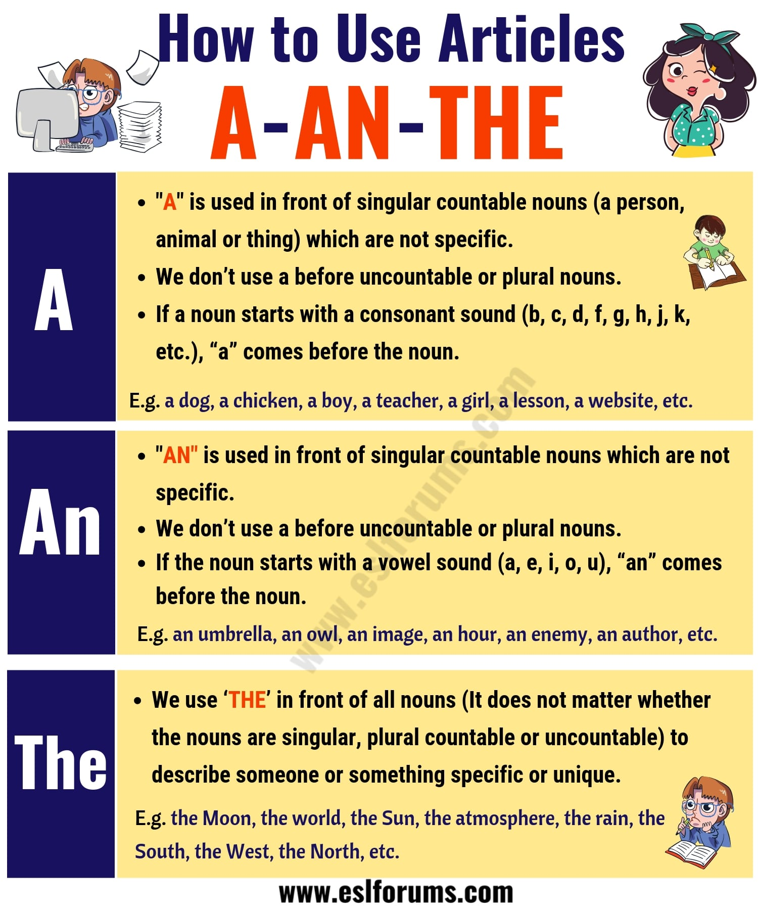 The Indefinite and Definite Articles in English | Using A, AN, THE