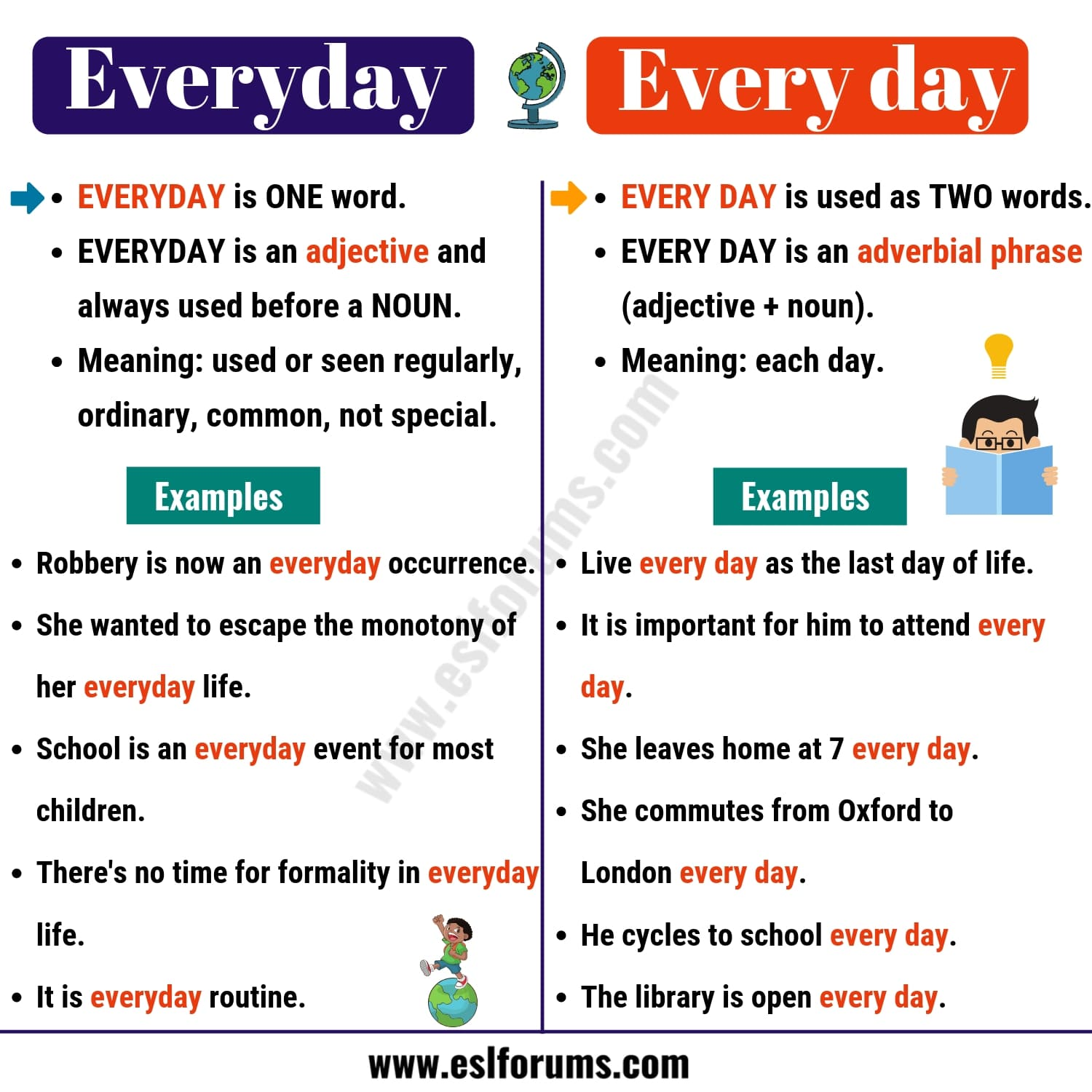 EVERYDAY vs EVERY DAY: How to Use Every day vs Everyday Correctly?