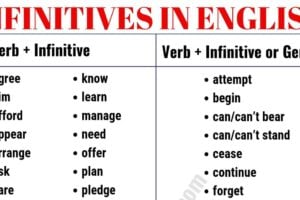 50 Important Subordinating Conjunctions in English Grammar 11