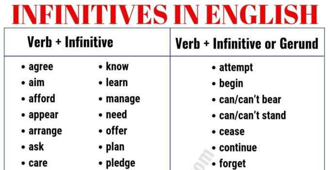 INFINITIVE Verb: What is an Infinitive? Useful Infinitive Examples 8