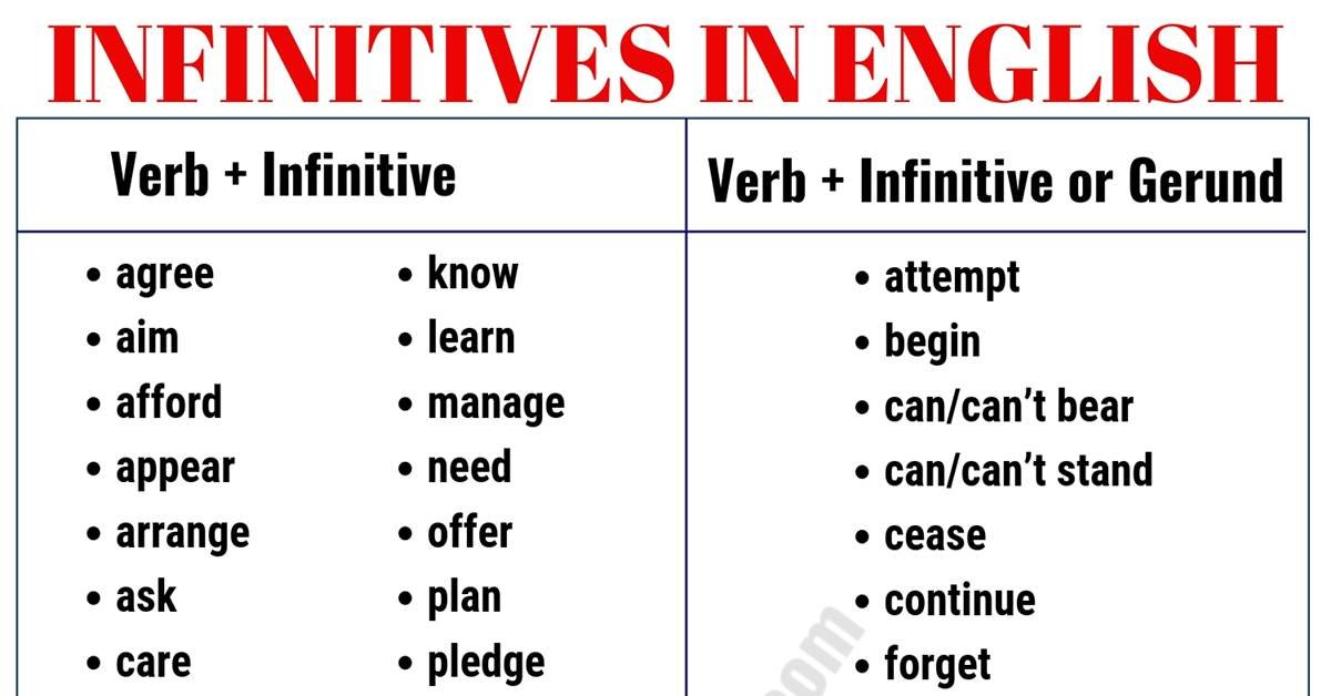 INFINITIVE Verb: What is an Infinitive? Useful Infinitive Examples 9