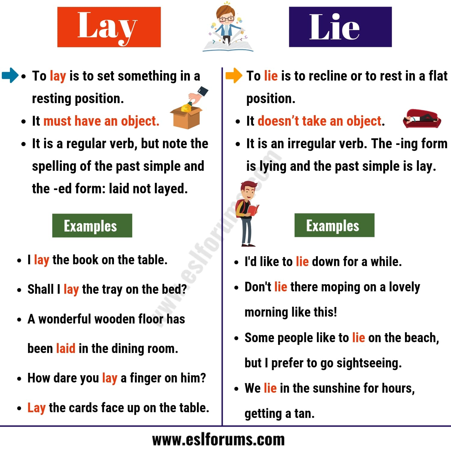 LAY vs LIE: How to Use Lay vs Lie Correctly?