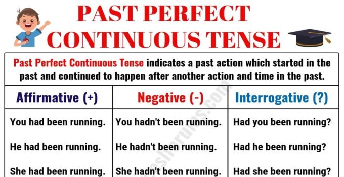 Past Perfect Continuous Tense: Usage and Examples 1