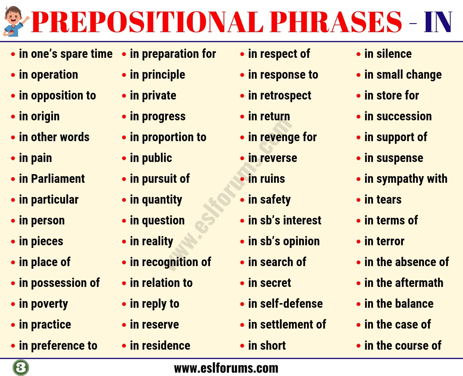 A Huge List of 222 Prepositional Phrases with IN in English