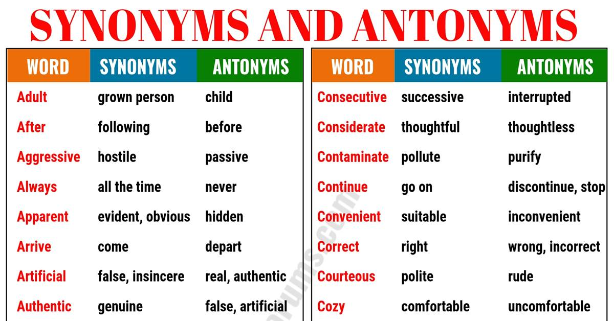 Synonyms and Antonyms of 160+ Common Words in English 8