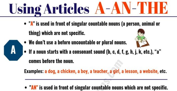The Indefinite and Definite Articles in English | Using A, AN, THE 4