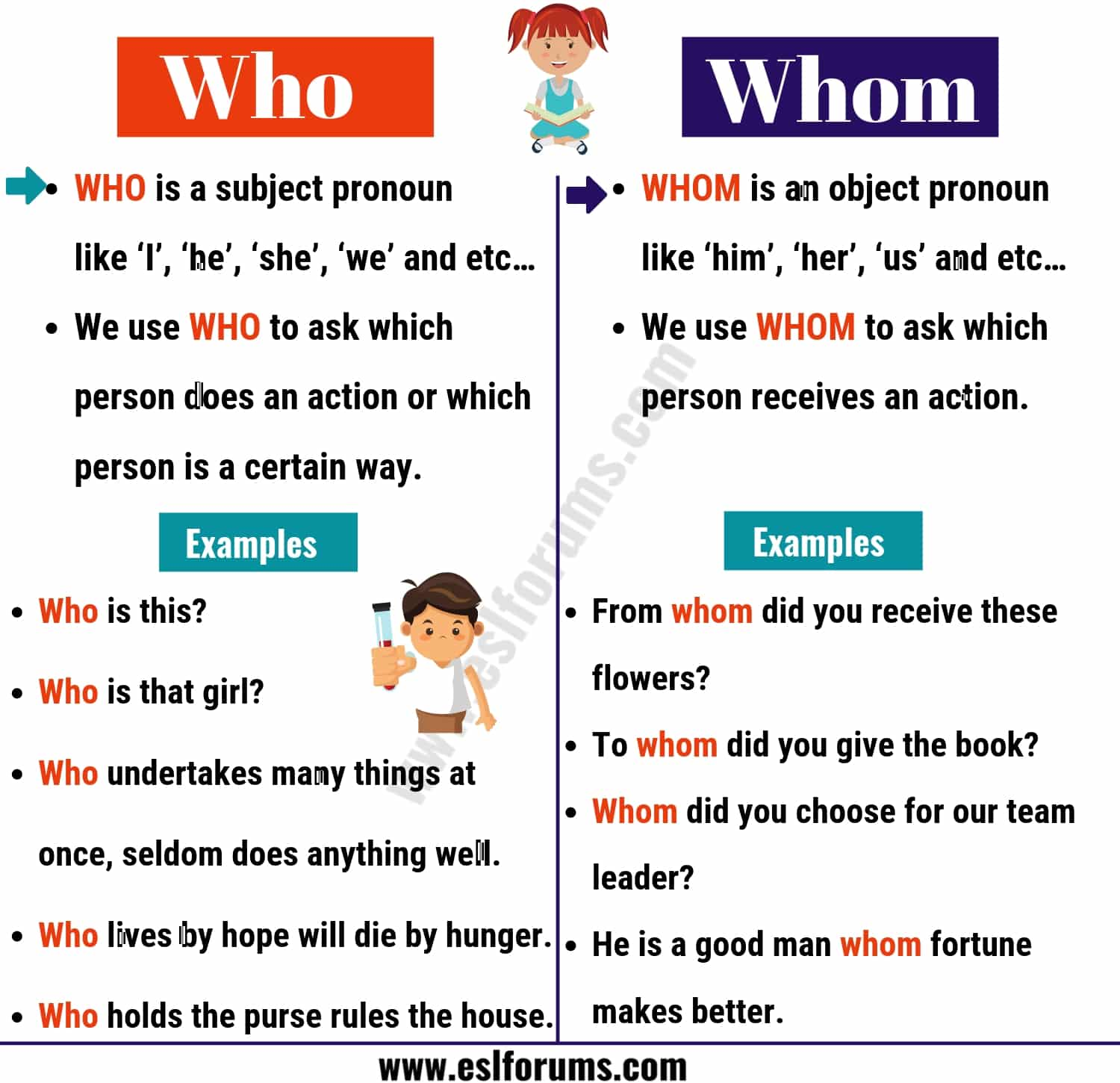 WHO vs WHOM: Useful Usage and Example Sentences