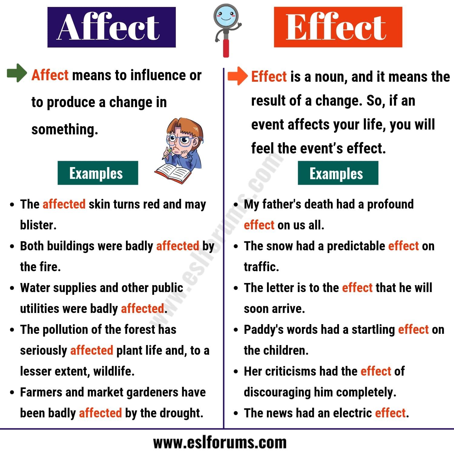 AFFECT vs EFFECT Difference: It's not As Hard As We Think!