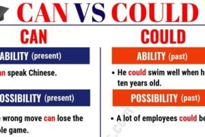 CAN vs COULD - How to Use Could vs Can Correctly in the Sentences? 11
