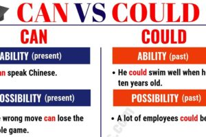 CAN vs COULD - How to Use Could vs Can Correctly in the Sentences? 9