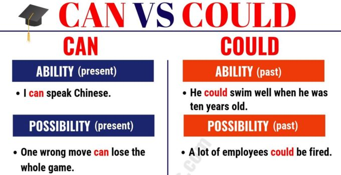CAN vs COULD - How to Use Could vs Can Correctly in the Sentences? 10