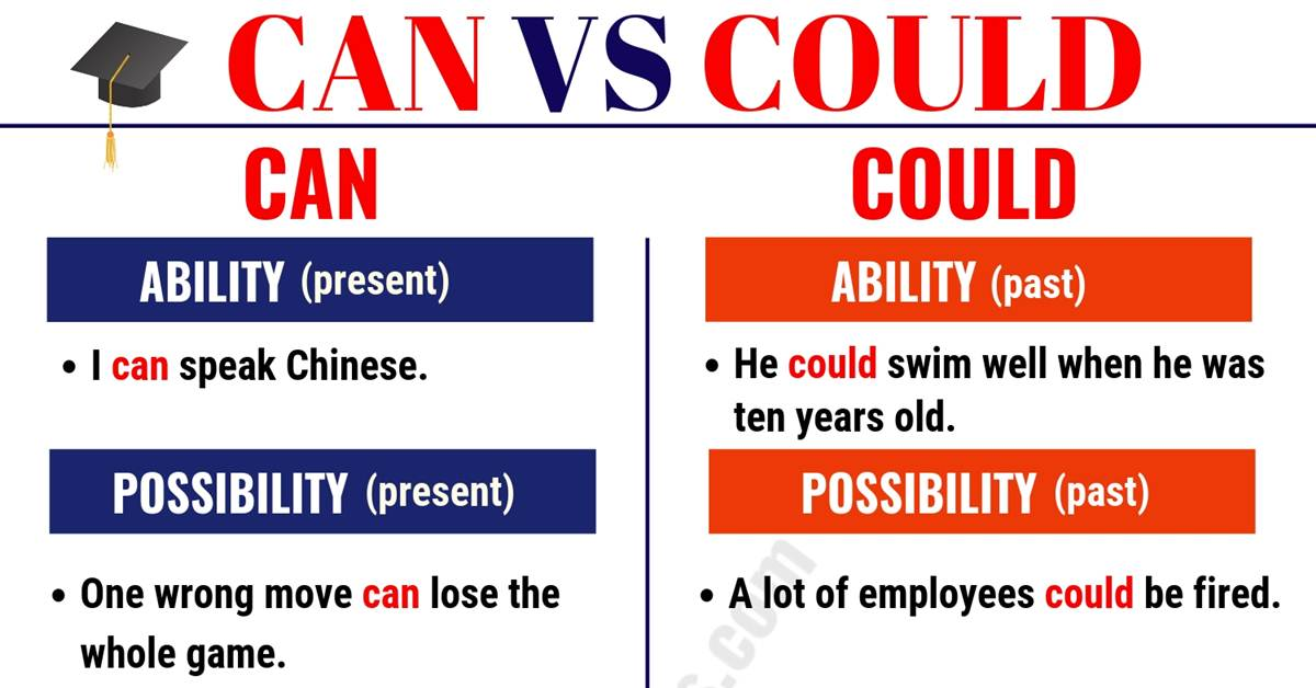 CAN vs COULD - How to Use Could vs Can Correctly in the Sentences? 1