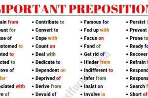 List of 75 Common Prepositions with Examples in English 11