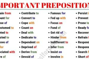 List of 75 Common Prepositions with Examples in English 12