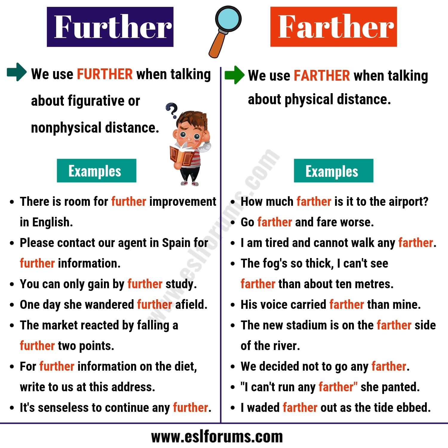 FURTHER vs FARTHER: How to Use Them Correctly?