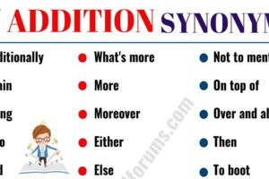 IN ADDITION Synonym: 28 Useful Synonyms for IN ADDITION 19