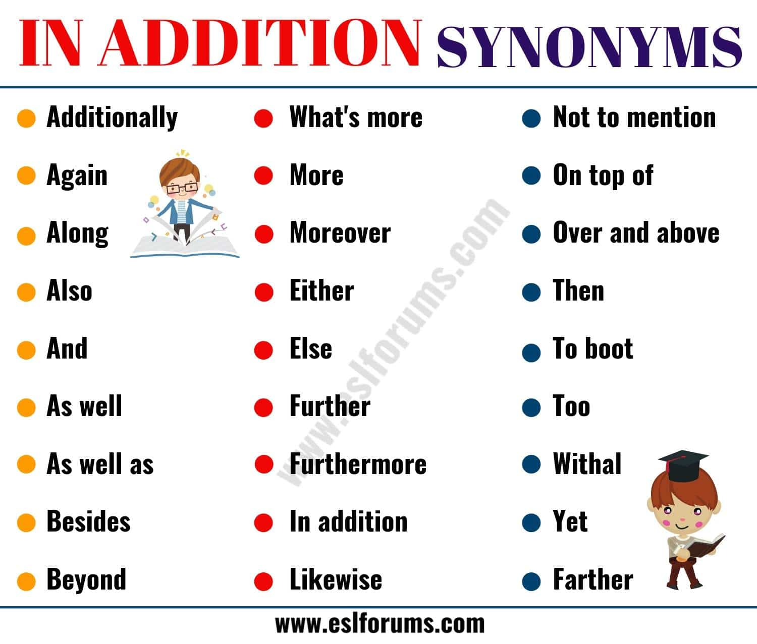 Other Ways to Say IN ADDITION: 28 Useful Synonyms for IN ADDITION