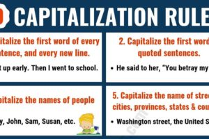 Capitalization Rules: 10 Important Rules for Capitalization of Letters in Written English 1