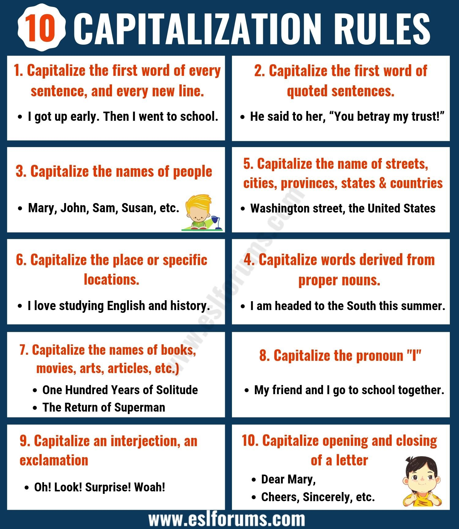 Capitalization Rules: 10 Important Rules for Capitalization of Letters in Written English