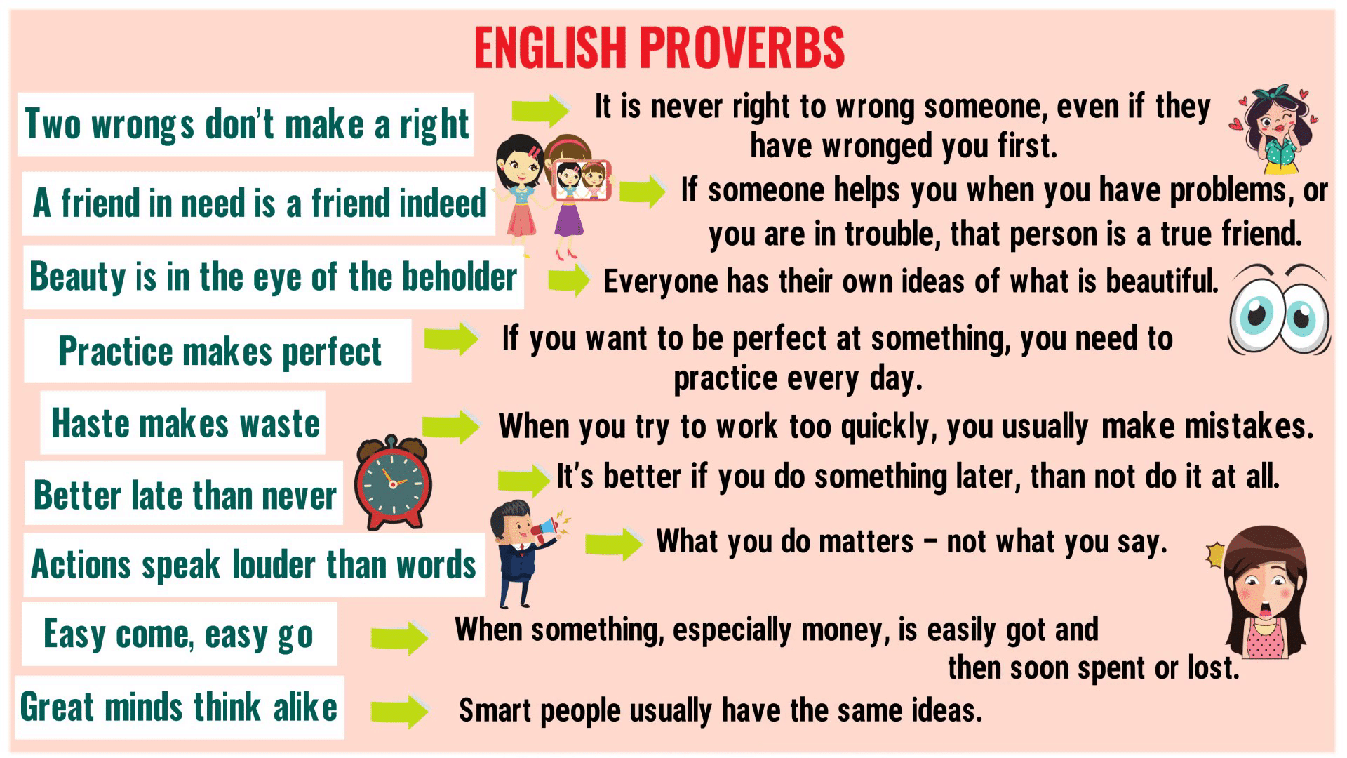 English Proverbs: Top 30 Famous Proverbs and Their Meanings!