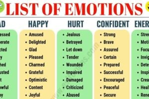 List of Emotions: A Huge List of Useful Words to Describe Feelings and Emotions 36