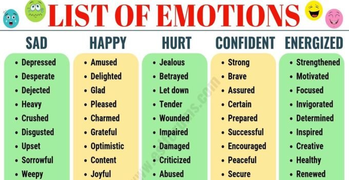 List of Emotions: A Huge List of Useful Words to Describe Feelings and Emotions 1
