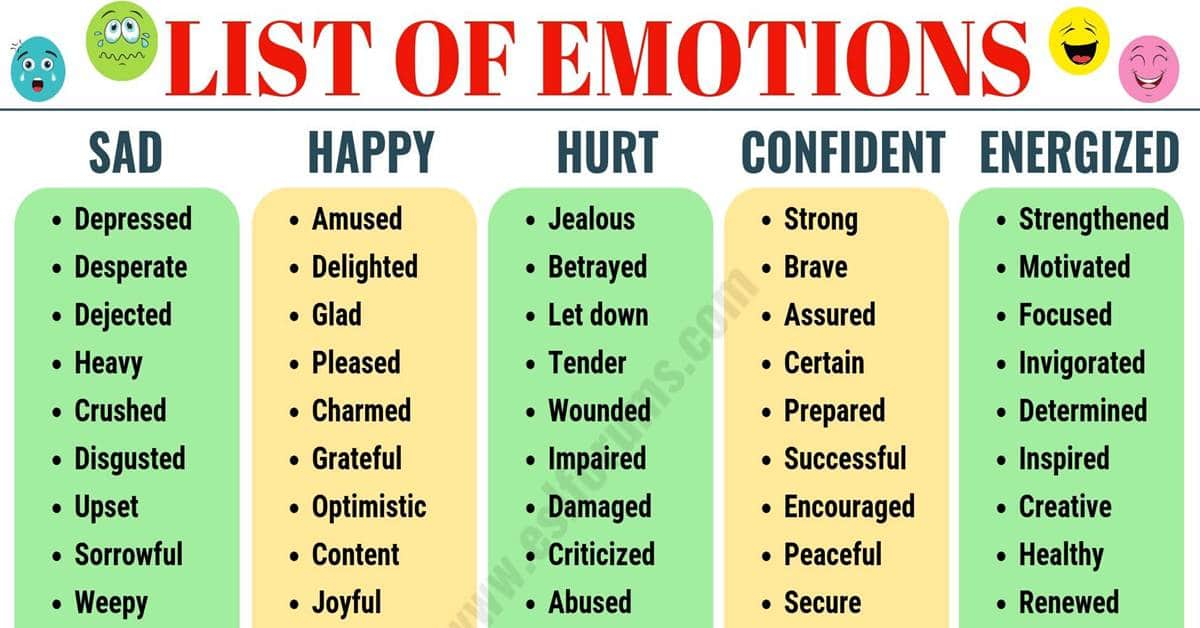 Emotions of the opposite sex