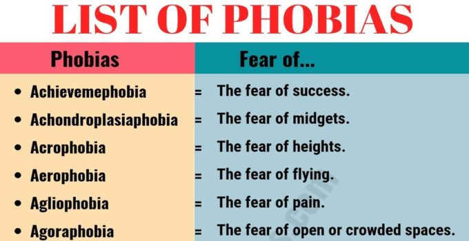 List of Phobias: Learn 105 Common Phobias of People around the World 1