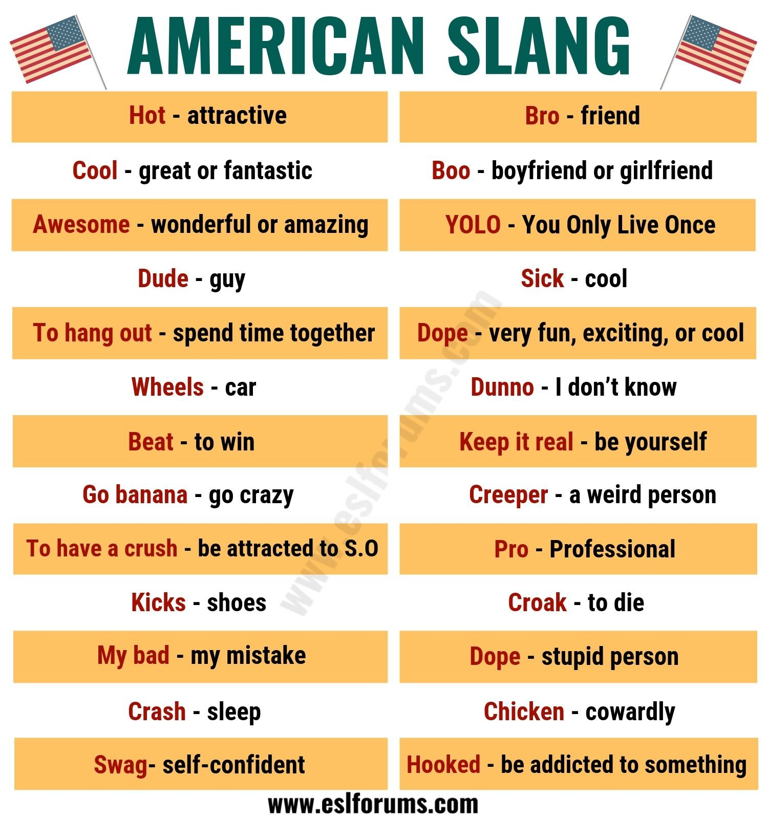 American Slang: List of 25 Essential American Slang You