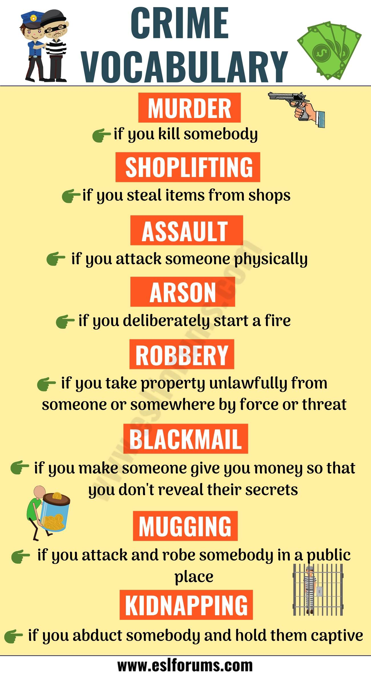 Types of Crimes: Learn Different Types of Crimes in English