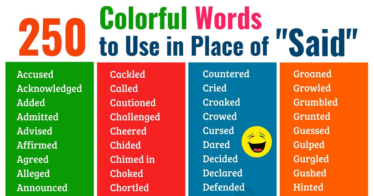 SAID is Dead! Here are 250 Powerful Words to Use Instead of Said! 1