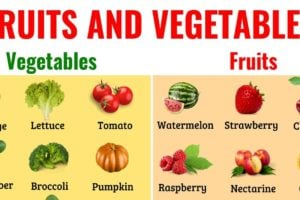 Fruits and Vegetables: Names of Vegetables and Fruits in English with ESL Picture 13