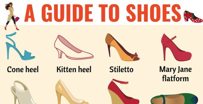 Types of Shoes: Learn Different Shoe Styles with Pictures 92