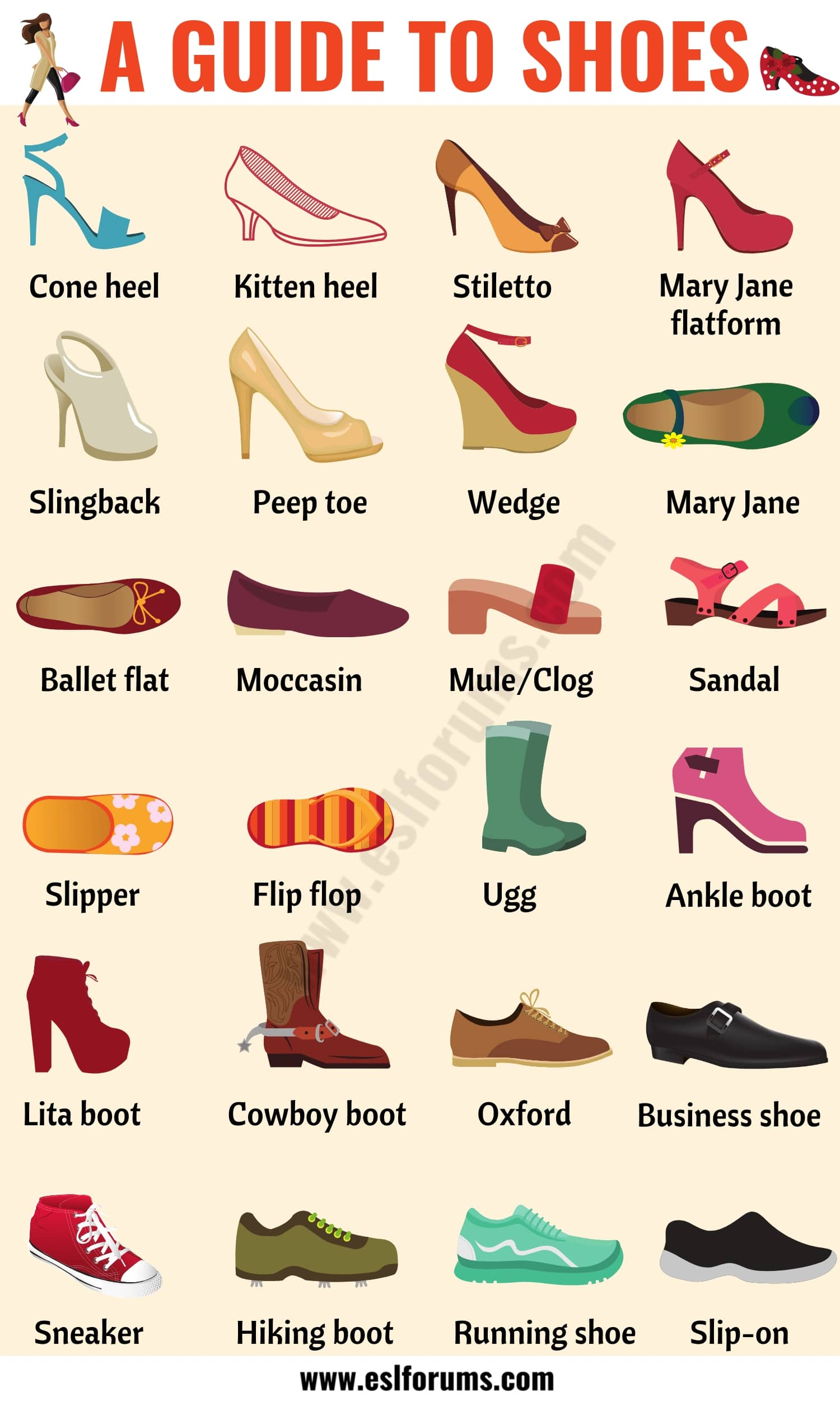 Types of Shoes: Learn Different Shoe Styles with Pictures