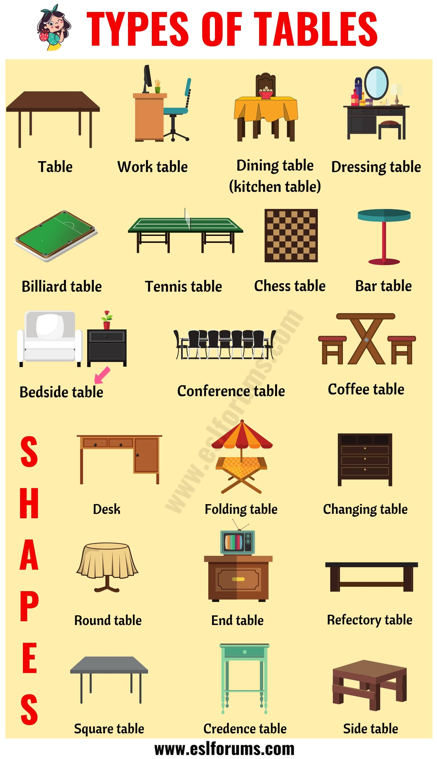 Types of Tables: 25+ Different Types of Tables in English