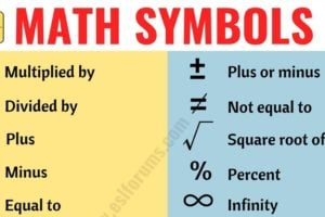 Math Symbols: List of 35+ Useful Mathematical Symbols and their Names 9