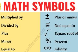 Math Symbols: List of 35+ Useful Mathematical Symbols and their Names 52