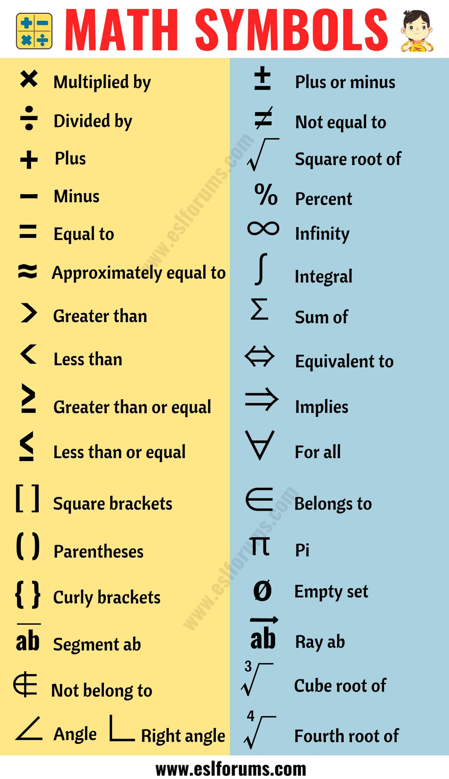 Math Symbols: List of 35+ Useful Mathematical Symbols and their Names